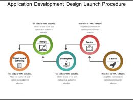 Application Development Design Launch Procedure