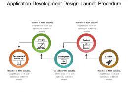 Application Development Design Launch Procedure