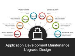 Application Development Maintenance Upgrade Design