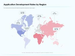 Application Development Rates By Region Depicts Ppt Powerpoint Presentation Outline