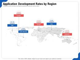 Application Development Rates By Region Ppt File Example Introduction