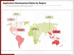Application Development Rates By Region Ppt Icon