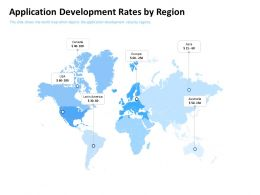 Application Development Rates By Region World Map Ppt Powerpoint Visual Aids