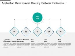 Application Development Security Software Protection Mechanism Financial Modeling