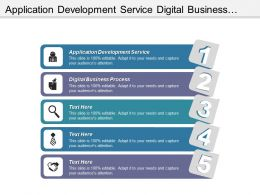 Application Development Service Digital Business Process Digital Risk Management Cpb