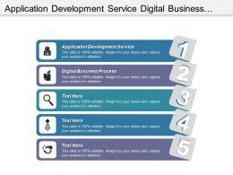 Application Development Service Digital Business Process Digital Risk Management Cpb