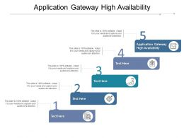 Application Gateway High Availability Ppt Powerpoint Presentation Model Example Cpb