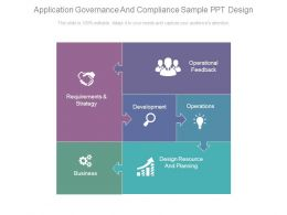 Application Governance And Compliance Sample Ppt Design