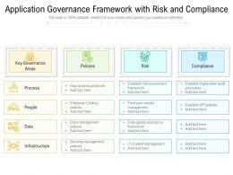 Application Governance Framework With Risk And Compliance
