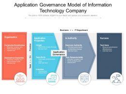 Application Governance Model Of Information Technology Company
