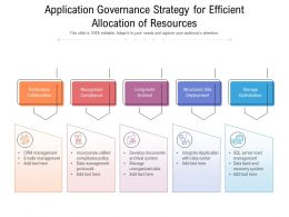 Application Governance Strategy For Efficient Allocation Of Resources