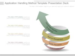 Application Handling Method Template Presentation Deck