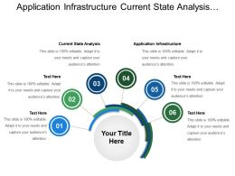 Application Infrastructure Current State Analysis Focus Areas Improvements