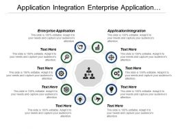 Application Integration Enterprise Application Technical Infrastructure Organization Structure