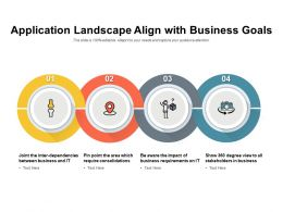 Application Landscape Align With Business Goals