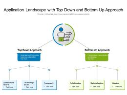 Application Landscape With Top Down And Bottom Up Approach