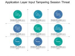 Application Layer Input Tampering Session Threat