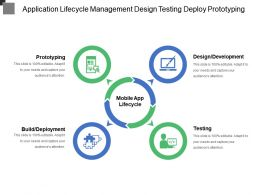 Application Lifecycle Management Design Testing Deploy Prototyping