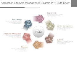 Application Lifecycle Management Diagram Ppt Slide Show