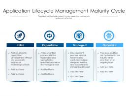 Application Lifecycle Management Maturity Cycle