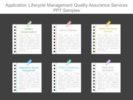 Application Lifecycle Management Quality Assurance Services Ppt Samples