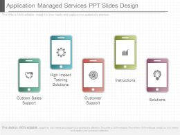 Application Managed Services Ppt Slides Design