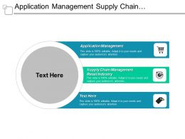 Application Management Supply Chain Management Retail Industry Research Development Cpb