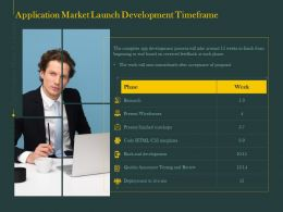 Application Market Launch Development Timeframe Ppt Powerpoint Layouts