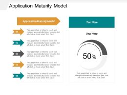 Application Maturity Model Ppt Powerpoint Presentation Infographic Template Smartart Cpb