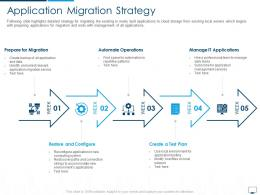 Application Migration Strategy Cloud Computing Infrastructure Adoption Plan