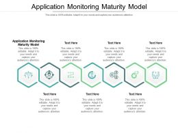 Application Monitoring Maturity Model Ppt Powerpoint Presentation Styles Cpb