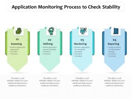 Application Monitoring Process To Check Stability