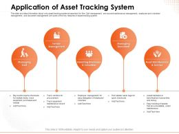 Application Of Asset Tracking System Rentals Powerpoint Presentation Shapes