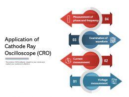 Application Of Cathode Ray Oscilloscope CRO