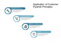 Application Of Customer Pyramid Principles