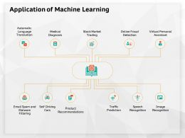 Application Of Machine Learning Email Spam Ppt Powerpoint Presentation Show Ideas