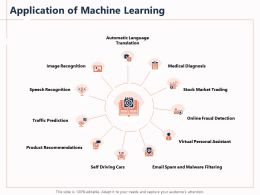 Application Of Machine Learning Malware Filtering Powerpoint Presentation Example Topics