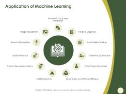 Application Of Machine Learning Medical Diagnosis Ppt Powerpoint Presentation File Icon