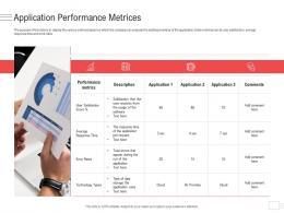 Application Performance Metrices Enterprise Application Portfolio Management Ppt Summary