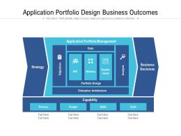 Application Portfolio Design Business Outcomes