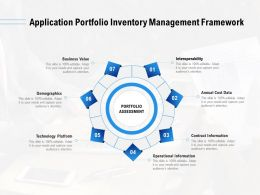 Application Portfolio Inventory Management Framework