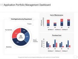 Application Portfolio Management Dashboard Enterprise Application Portfolio Management Ppt Microsoft
