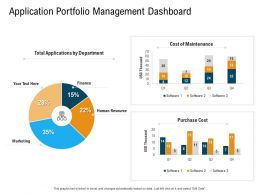 Application Portfolio Management Dashboard N450 Powerpoint Presentation Outfit