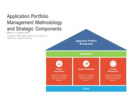 Application Portfolio Management Methodology And Strategic Components