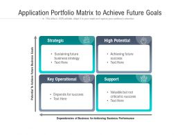 Application Portfolio Matrix To Achieve Future Goals