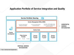 Application Portfolio Of Service Integration And Quality