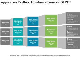 Application Portfolio Roadmap Example Of Ppt