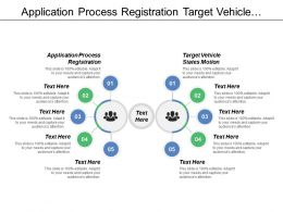 Application Process Registration Target Vehicle States Motion External Inputs