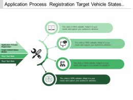 Application Process Registration Target Vehicle States Motion Real Vehicle