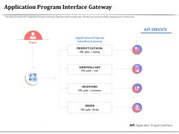 Application Program Interface Gateway Product Catalog Ppt Presentation Slides